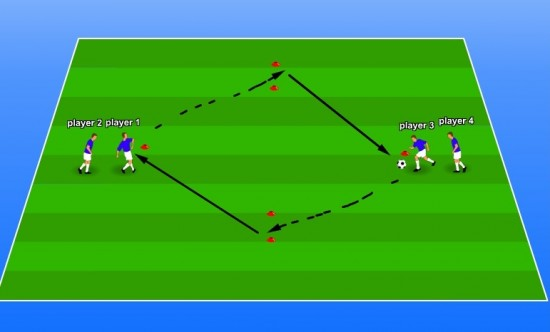 Save Image Football Soccer Session Plan Drill Colour Main Theme 1v1 To Goal